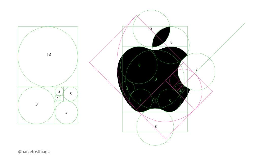 アップルロゴ秘密