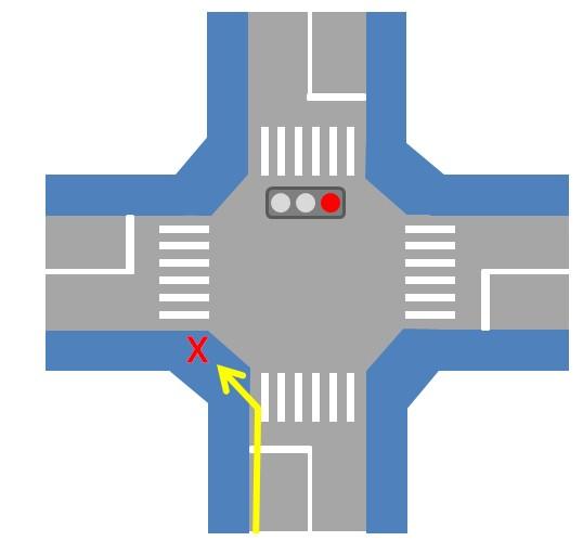 交差点X1