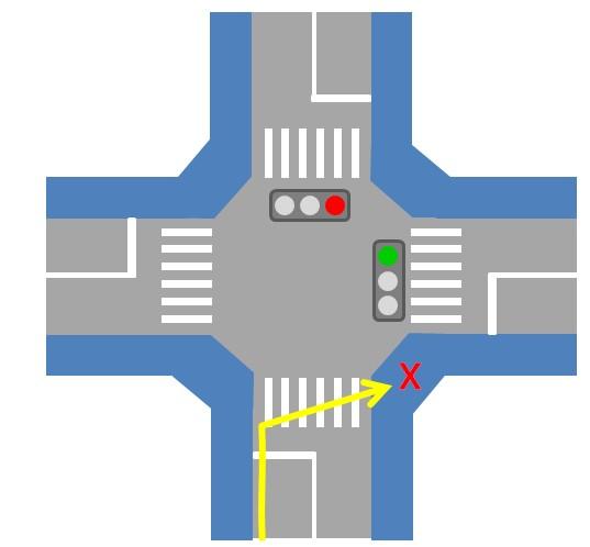 交差点X2